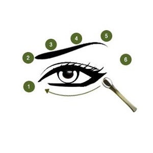 lamer_eye_concentrate_step3